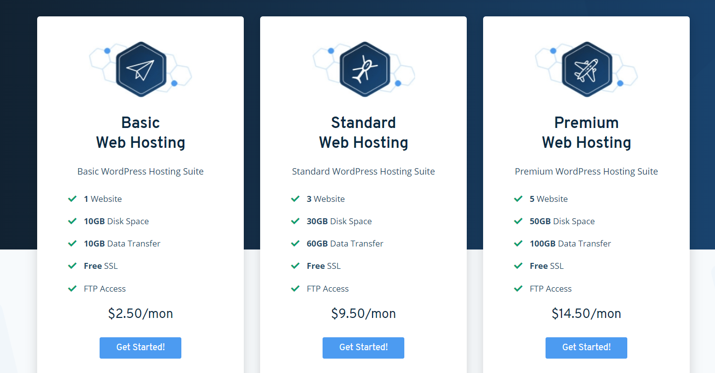 cost for web hosting